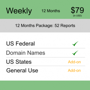 Trademark Monitoring Weekly Price